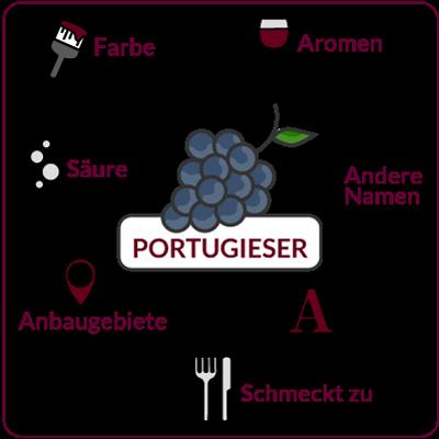 Farbe, Aromen, Säure, Anbaugebiete Rebsorte Portugieser