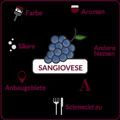 Farbe, Aromen, Säure, Anbaugebiete Rebsorte Sangiovese
