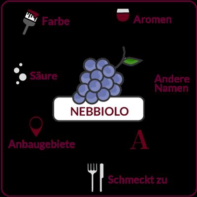Farbe, Aromen, Säure, Anbaugebiete Rebsorte Nebbiolo