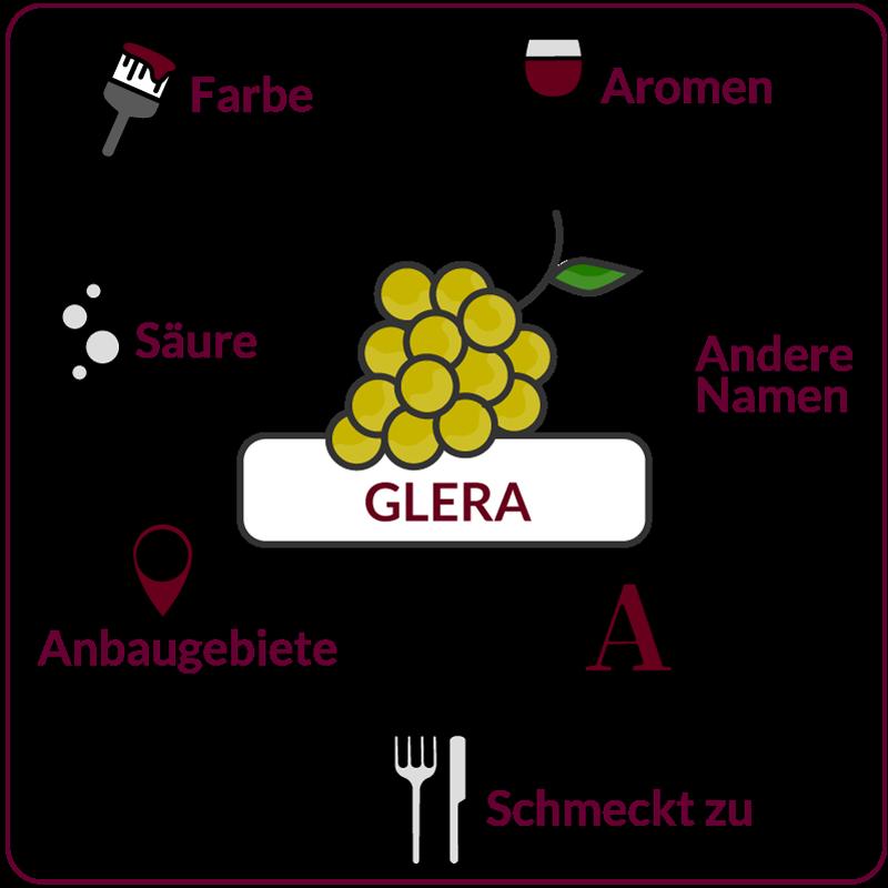 Farbe, Aromen, Säure, Anbaugebiete Rebsorte Glera